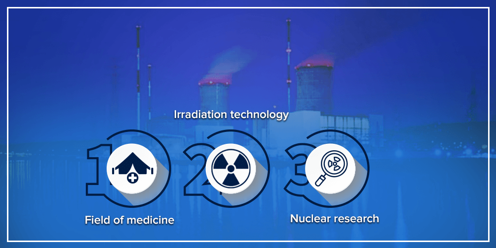 3 Atomic energy reforms for startups post PPP mode